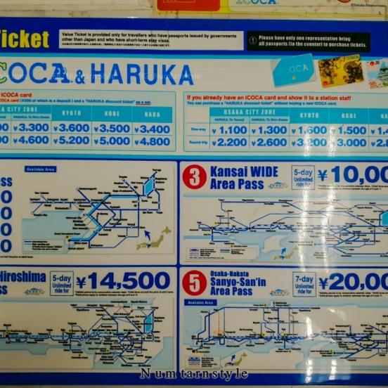 ราคาตั๋วในแบบต่างๆ